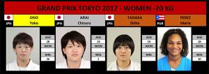 GS Tokyo 2017 -70