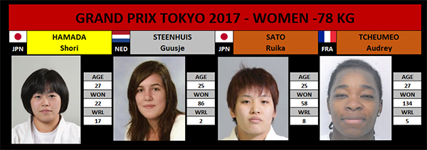 GS Tokyo 2017 -78
