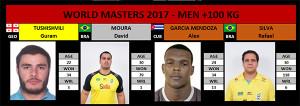 Masters +100kg
