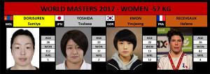 Masters -57kg