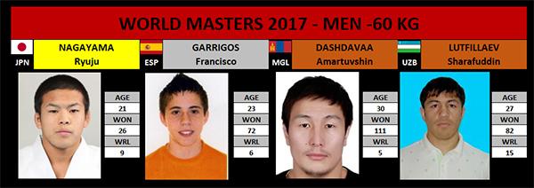 Masters -60kg