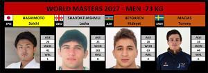 Masters -73kg