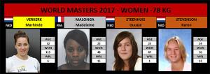 Masters -78kg