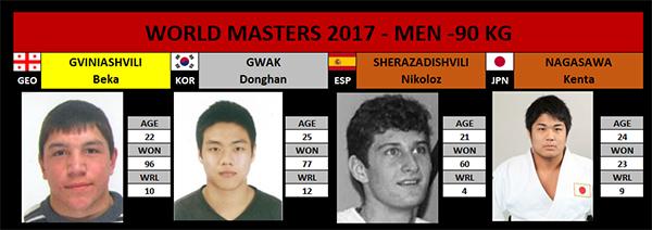 Masters -90kg