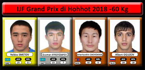 Hohhot-60