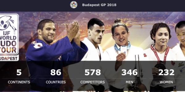 GP Budapest 2018: terza giornata amara per gli azzurri. Dominio del Giappone