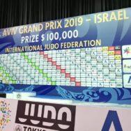 Grand Prix di Tel Aviv: la parola ai protagonisti